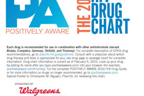 Positively Aware 2016 HIV drug chart